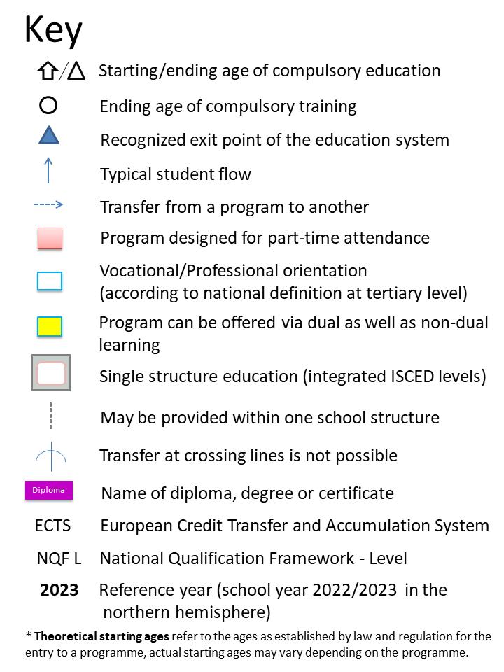 Education GPS - Jordan - Student performance (PISA 2015)
